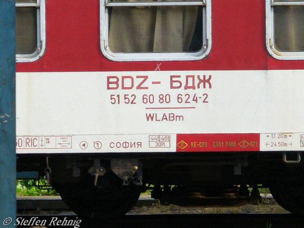 Heimatbahnhof: SOFIA