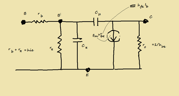 fig.8c
