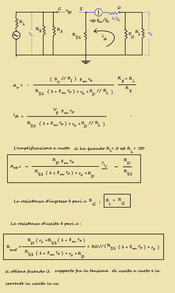 fig.5c