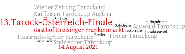 Wordle 2020