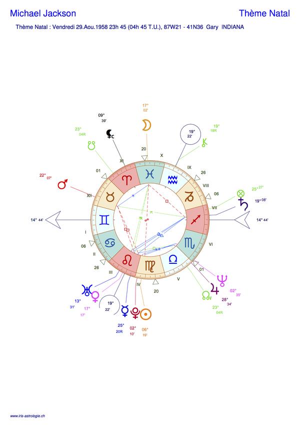 Thème astral de Michael Jackson (carte du ciel)