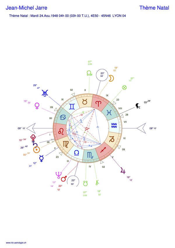 Theme astral de Jean-Michel Jarre (carte du ciel)