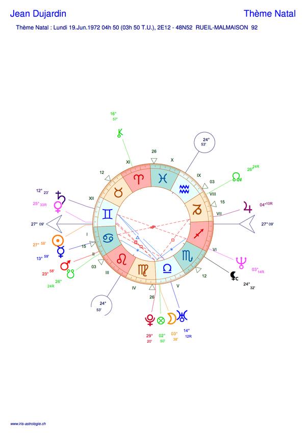 Thème astral de Jean Dujardin (carte du ciel)