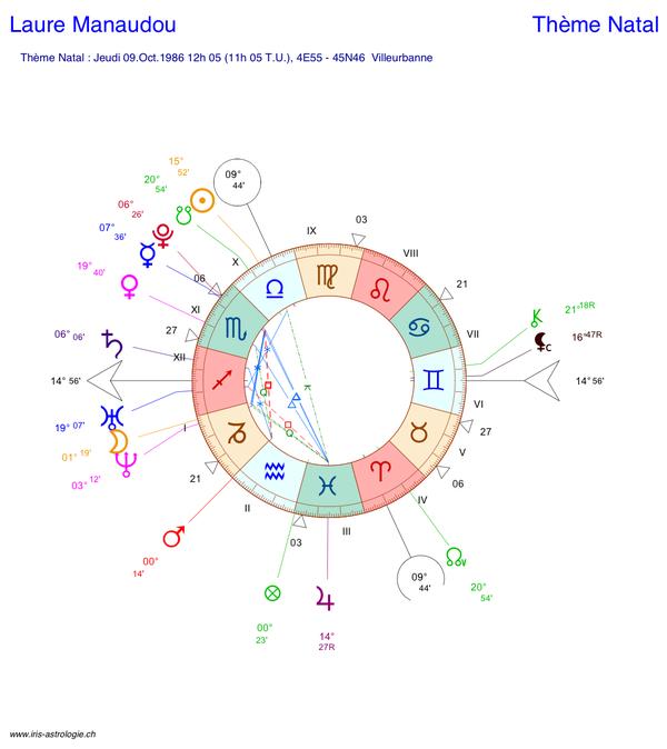 Thème astral de Laure Manaudou (carte du ciel)