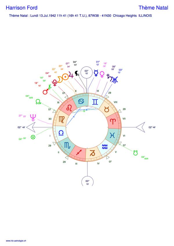 Thème astral de Harrison Ford (carte du ciel)