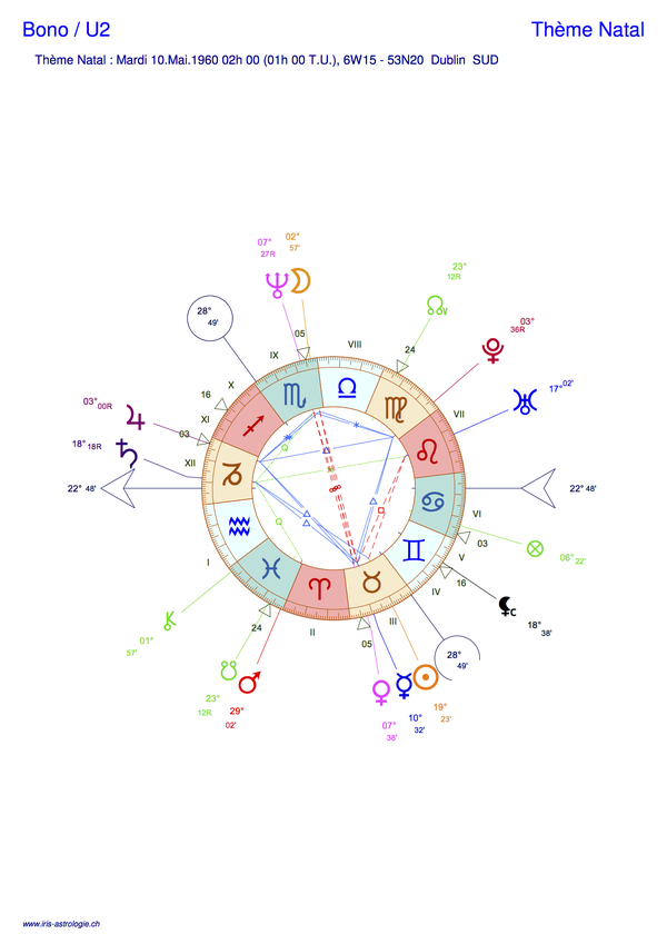 Thème astral de Bono (carte du ciel)