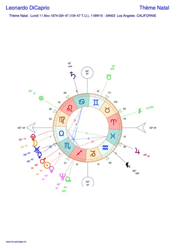 Thème astral de Léonardo Di Caprio (carte du ciel)