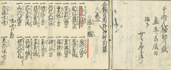 元禄2年(1689年)『合類日用料理抄(筆者所蔵)』の目次 豊後麻地酒と肥後麻地酒の項目がある。