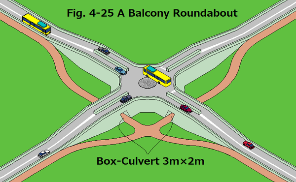 A balcony roundabout:Vulnerable road users can go underneath the roundabout.