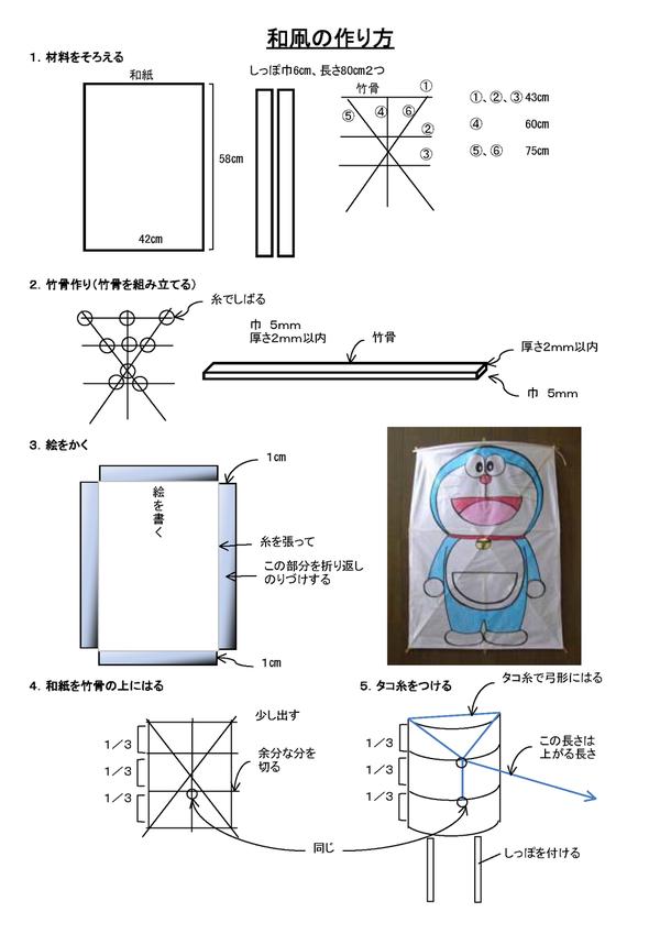 和凧の作り方 : 鯉のぼり 工作 : すべての講義