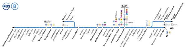 Plan de la ligne B du RER (cliquer sur l'image pour l'agrandir)
