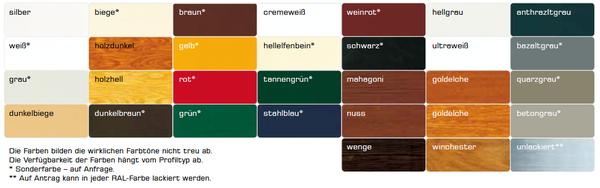 Farbgebung der Rollläden