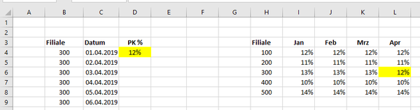 Excel Tipp: SVERWEIS mit 2 Krieterien