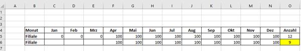 Excel Tipp: Anzahl ohne Nulwerte
