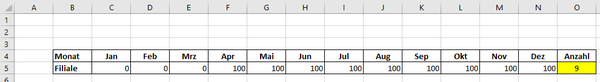 Excel Tipp: Anzahl ohne Nullwerte