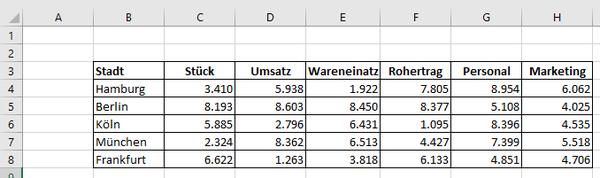 Excel - SVERWEIS Spaltenindex automatisch ermitteln