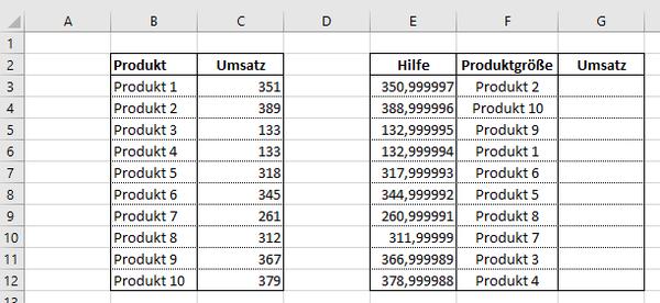 Excel Balkendiagramm nach Größe sortieren mit Reihenfolge