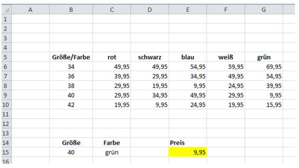 Excel Tipp: Spaltenindex für SVERWEIS aus Überschrift ermitteln bzw. suchen
