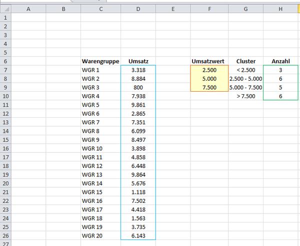 Excel Formel: Anzahl der Häufigkeit