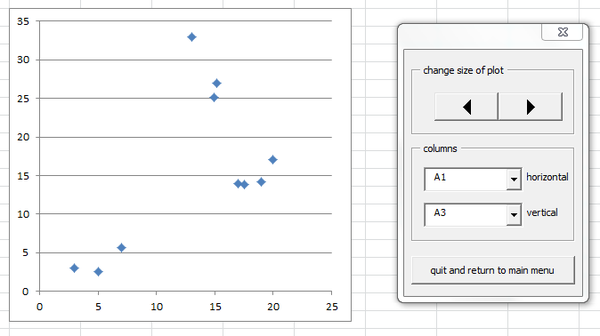 bivariate scatter plots