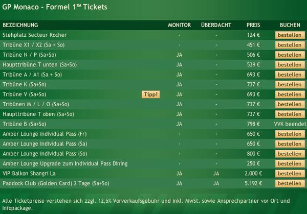 Formel 1 Tickets Monaco Monte Carlo 2014