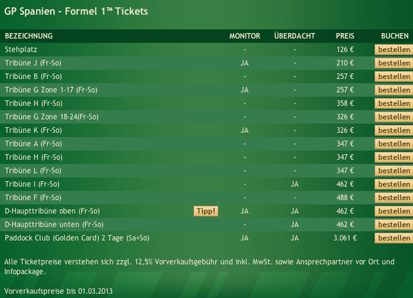 Formel 1 Tickets Spanien Barcelona 2014