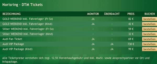 DTM Tickets Norisring