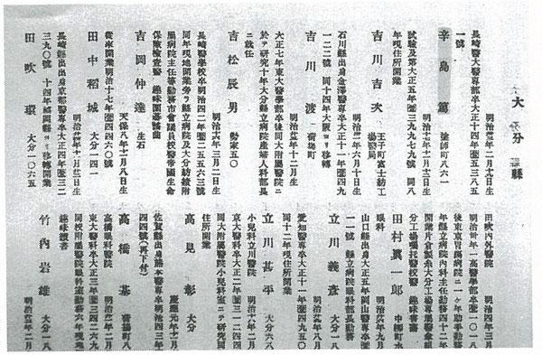 大正14年発行の日本医籍録に辛島 篤の名前が見られる