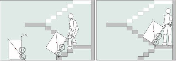 una sequenza schematica di cosa intendo per lavorare sui comuni pianerottoli .