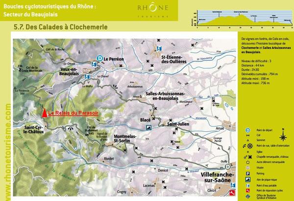 Boucle cyclo www.rhonetourisme.com