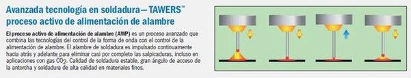 Avanzada tecnología en Soldadura TAWERS