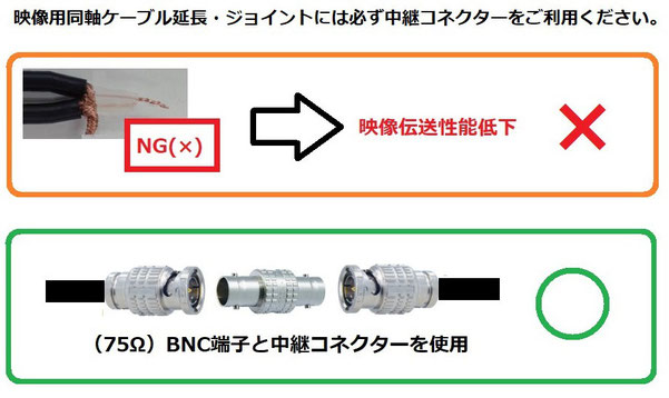BNC延長・ジョイント・連結の際の注意事項_説明写真