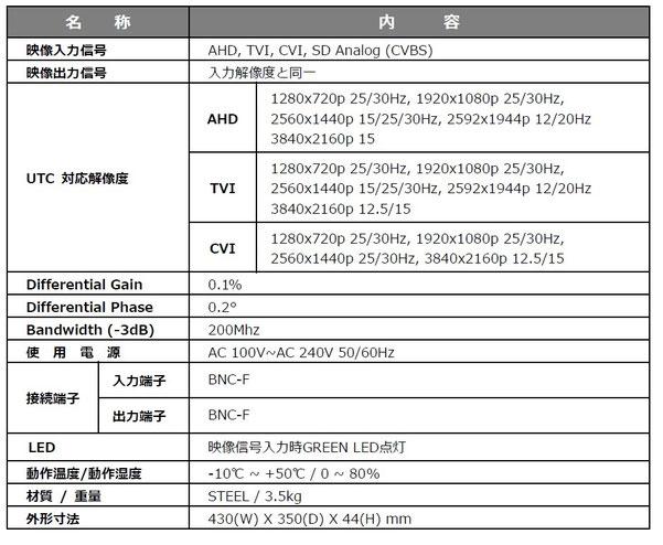 AHD/TVI/CVI/CVBS 1入力3出力x8チャンネル分配器 - 仕様表