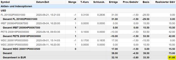 freaky finance, Optionshandel, Options-Trades, Puts, Put-Optionen, Prämien, Optionsprämien, kleines Konto, Starterdepot, Banx