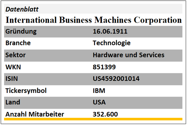 freaky finance, IBM, Datenblatt