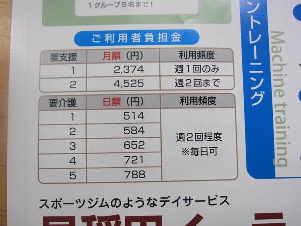 早稲田イーライフ|リハビリ|料金|要介護|要支援|介護保険適用