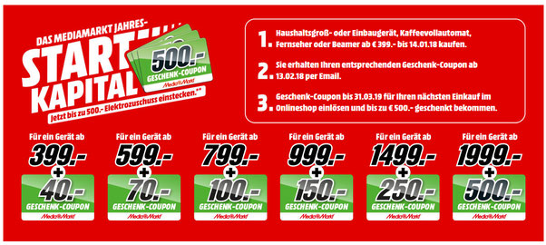 MediaMarkt Start-Kapitalaktion