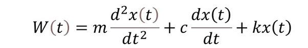 ばねとダンパを備える質量に外力を与えたときの運動方程式