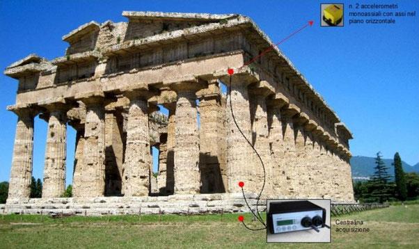 Temple de Neptune à Paestum