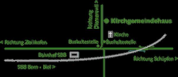 Anfahrt Kunstausstellung-Münchenbuchsee
