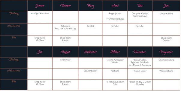 Shopping- Kalender