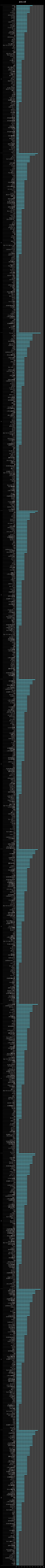 横棒グラフ/カワハギ