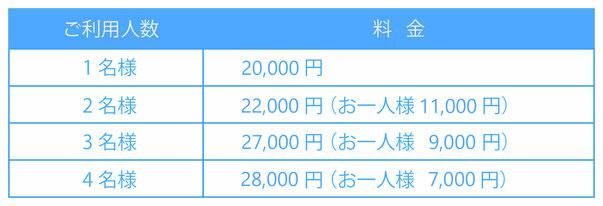 神戸港周辺の料金