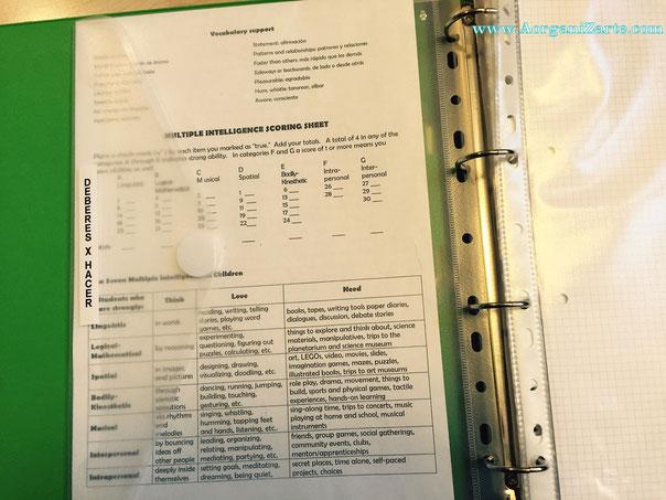 Mantén un buen sistema de archivo para no perder ninguna nota - AorganiZarte