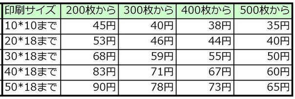 シルク 印刷 価格