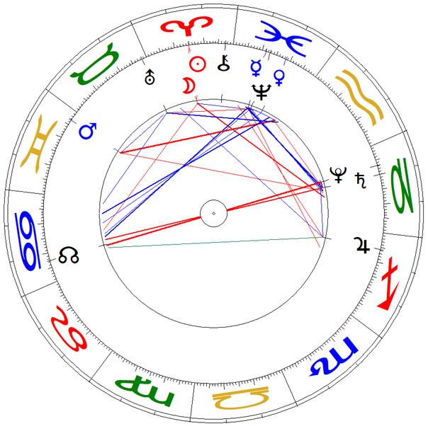 Neumond am 5. April auf 15°17' Widder