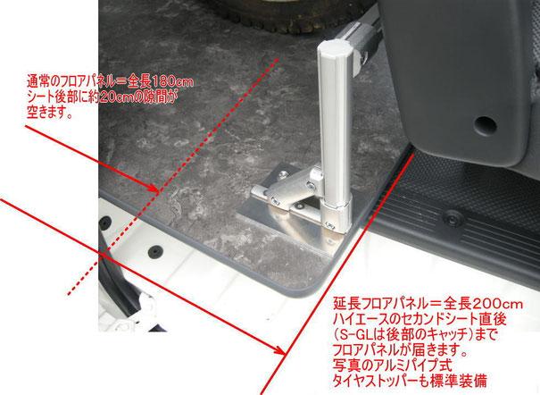 ハイエースにフロアパネルを敷くならこれ!取付簡単なハイエース用の床貼りキットです。
