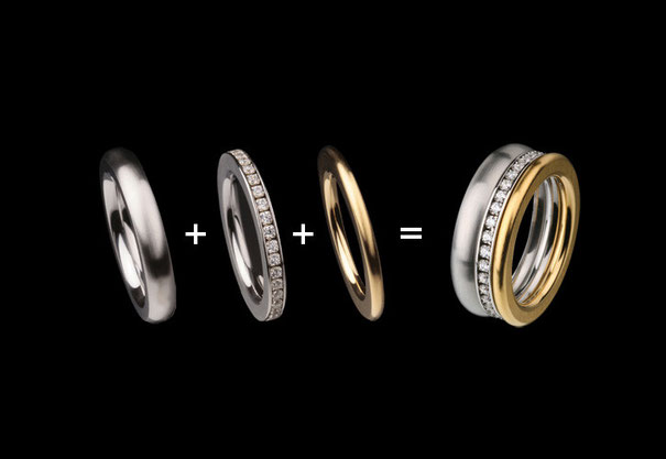 EDvita Ringkombinationen