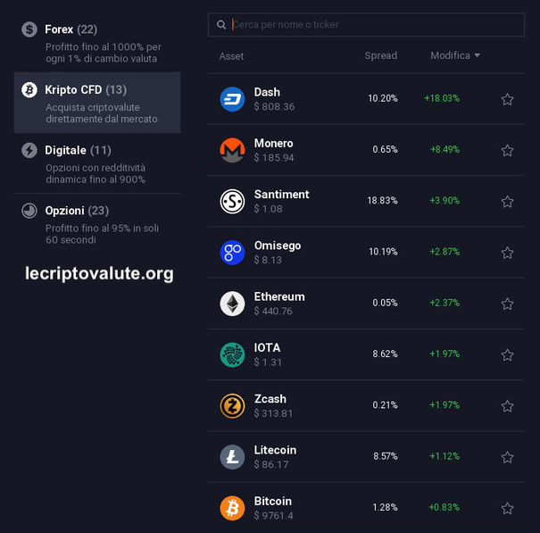 bitcoin rischi e vantaggi del trading criptovalute