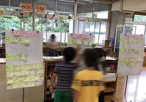 写真1 ふせんが増えてきたら子どもたちに気付きの整理を促し、「は・くきのこと」「花のこと」「みのこと」などのテーマに分類する。